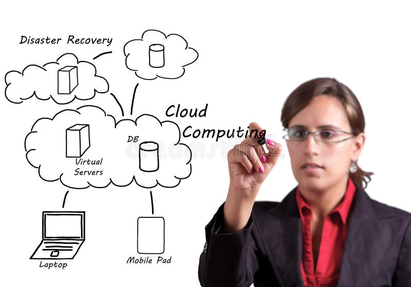 Cloud Computing. Woman draws on a whiteboard her vision of Cloud Computing Business stock photo