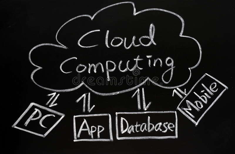 Download Cloud computing stock image. Image of board, mobile, cloud - 22643255