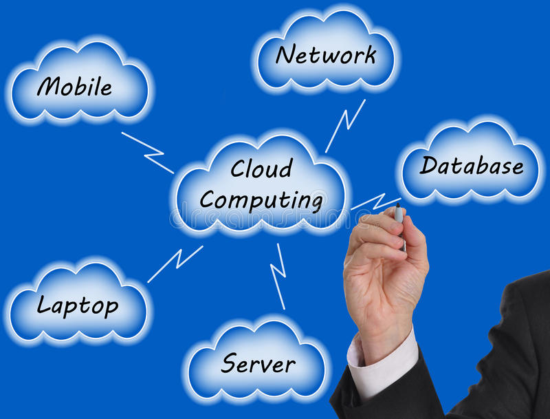 Cloud Computing. Businessman drawing a Cloud Computing diagram royalty free stock image
