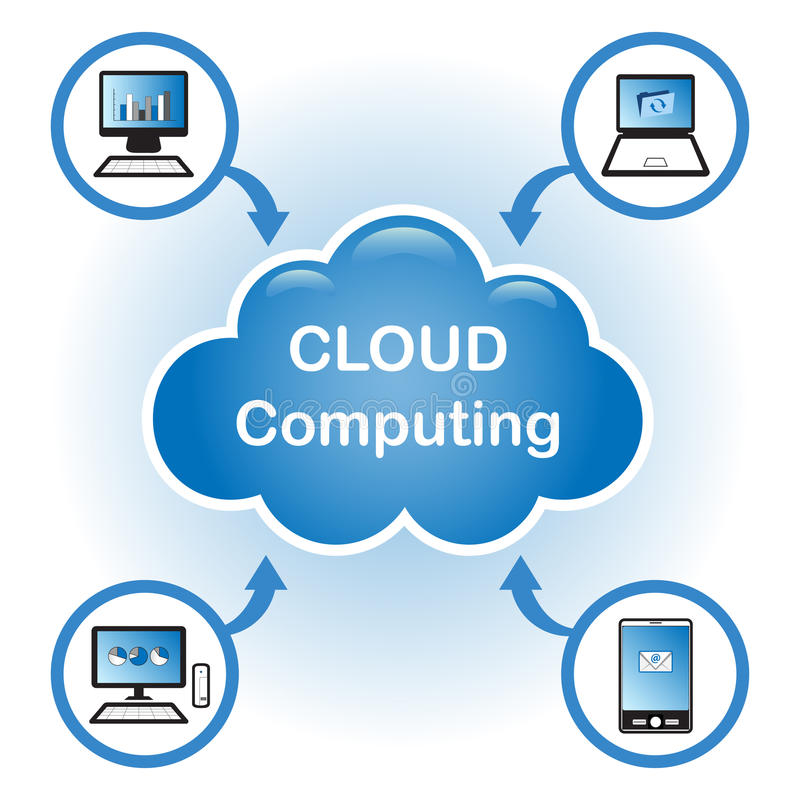 Download Cloud Computing stock vector. Image of mobile, internet - 24171047