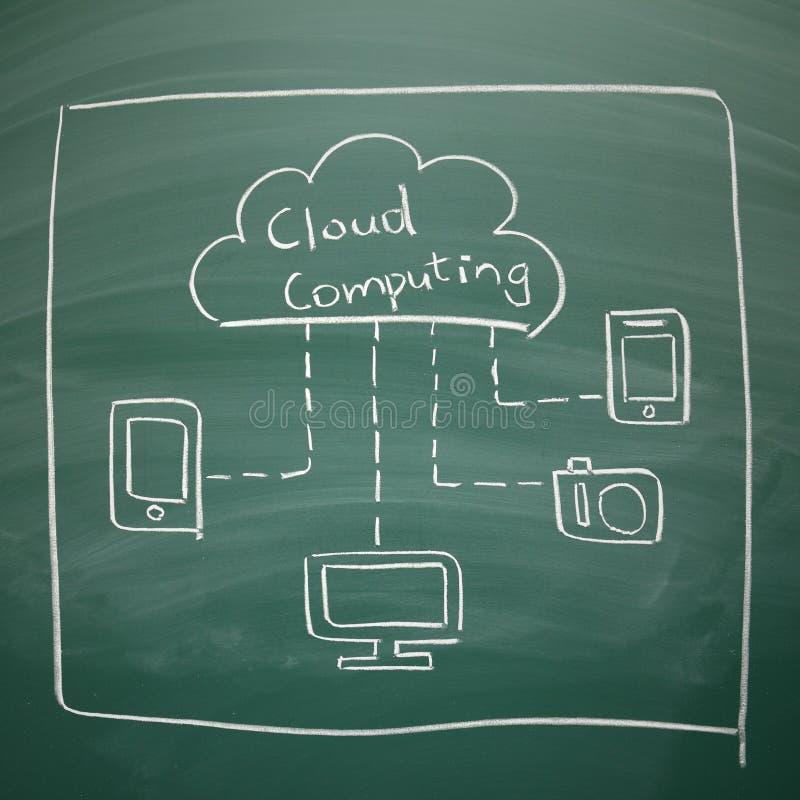 Download Cloud Computing Stock Photos - Image: 37802493