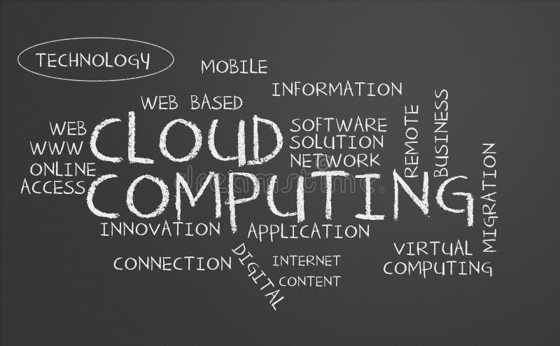 Download Cloud computing chalkboard stock illustration. Illustration of computer - 26666988