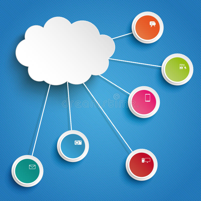 Cloud Computing 5 Circles Blue Sky. Paper cloud with ciccles on the blue background royalty free illustration