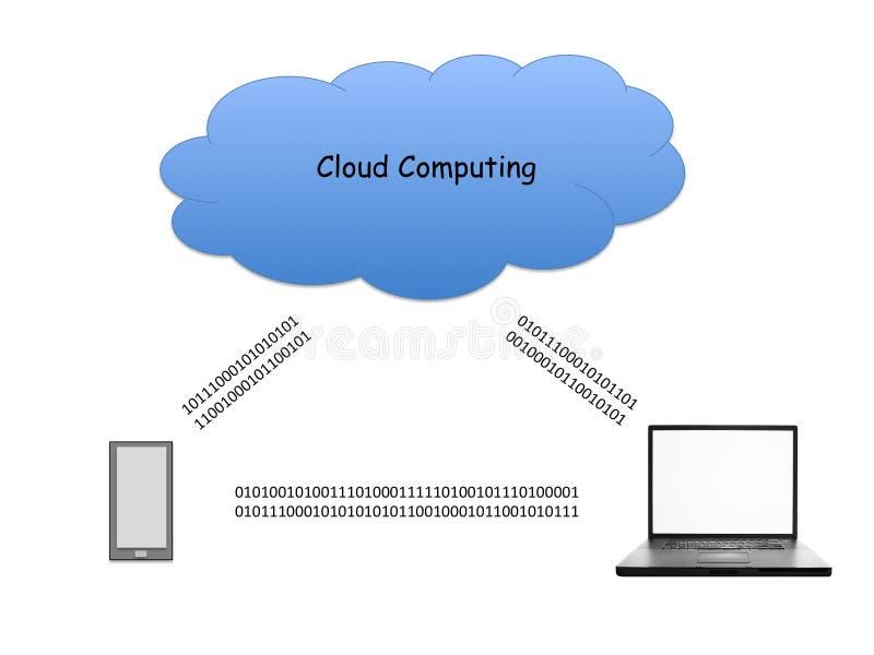 Download Cloud computing. stock illustration. Illustration of clipart - 43367993