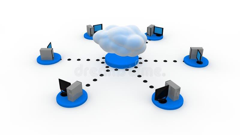 Cloud Computing Concept royalty free illustration