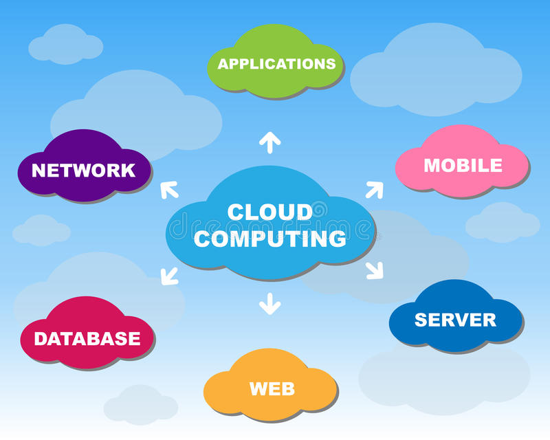 Download Cloud computing concept stock vector. Image of colorful - 20977704
