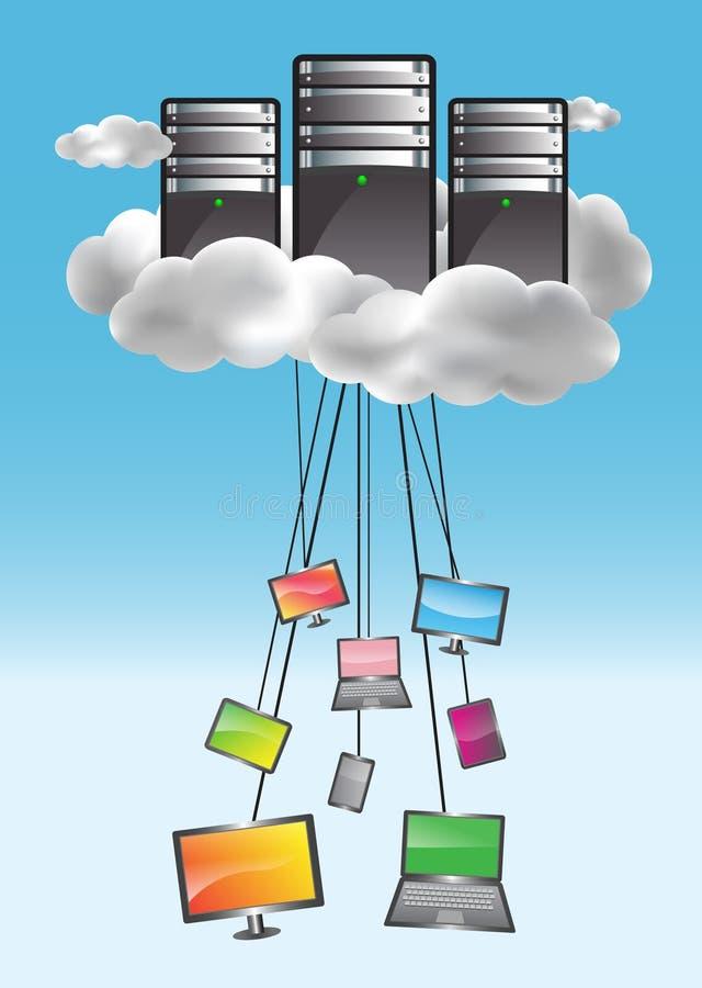 Download Cloud computing concept stock vector. Illustration of future - 21144460