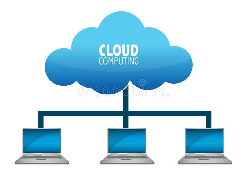 Download Cloud computing concept stock vector. Image of cloud - 23559468