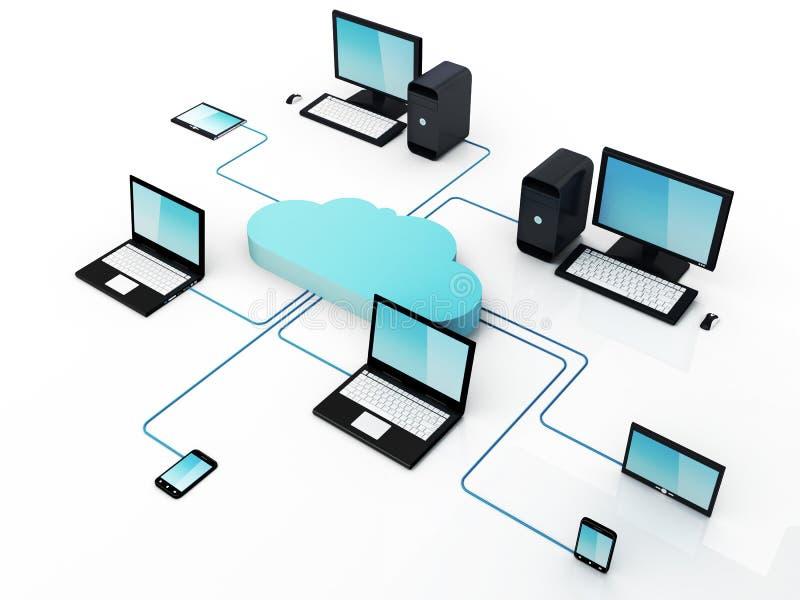 Download Cloud Computing Concept stock illustration. Image of server - 24125333