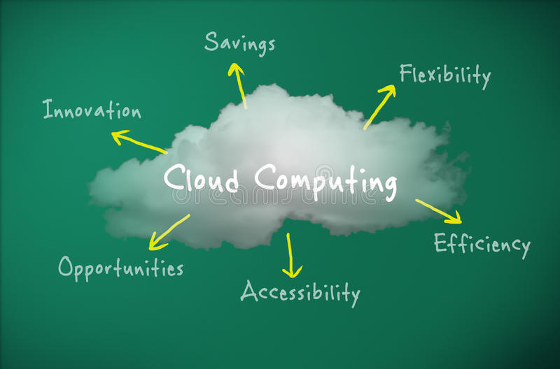Download Cloud computing concept stock image. Image of services - 39510907