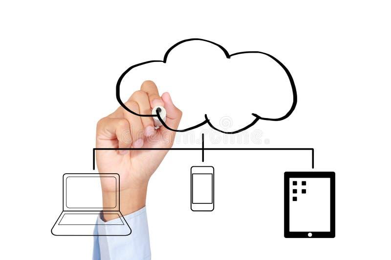 Cloud Computing concept. Businessman drawing a Cloud Computing concept stock images