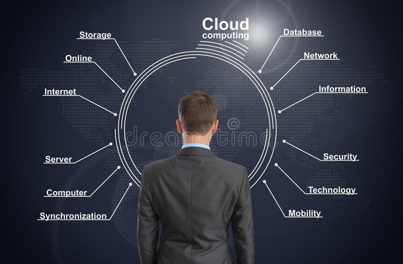 Cloud computing concept. Businessman looking on cloud computing concept royalty free stock photos