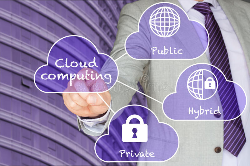 Cloud computing concept of cloud types. Cloud computing concept, businessman presents the 3 different cloud types private,public and hybrid royalty free stock photography