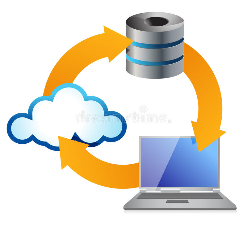 Download Cloud Computing Concept With Computer Stock Illustration - Image: 28721420