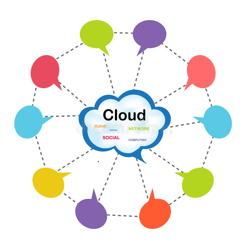 Cloud computing concept design royalty free illustration