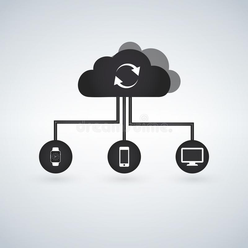Cloud computing concept design. Devices connected to the cloud. royalty free illustration
