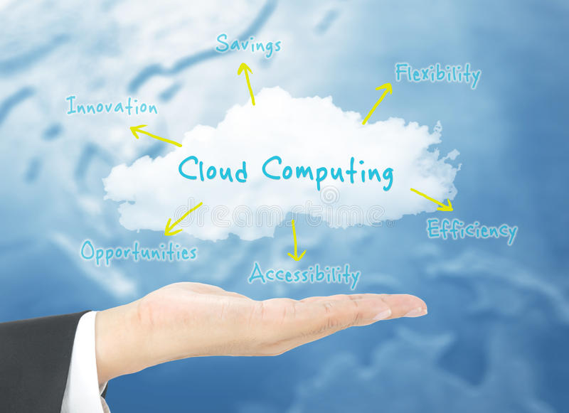 Cloud computing concept. On hand royalty free stock photo
