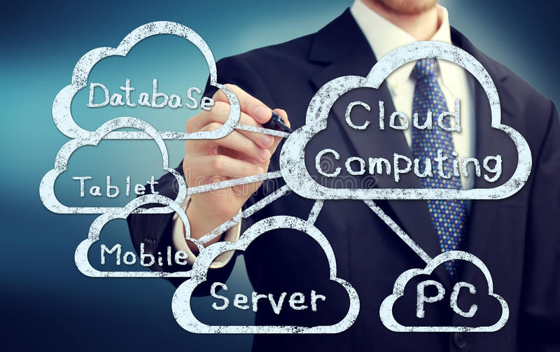 Cloud Computing Concept. Cloud computing, technology connectivity concept stock photography