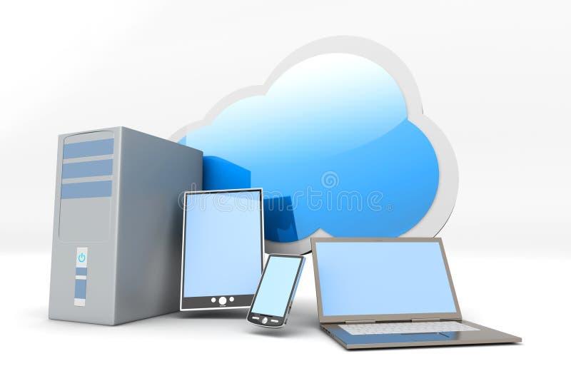 Download Cloud computing stock illustration. Illustration of networking - 33440012