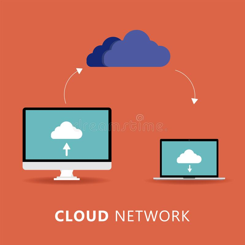 Cloud computing - Devices connected to the royalty free illustration