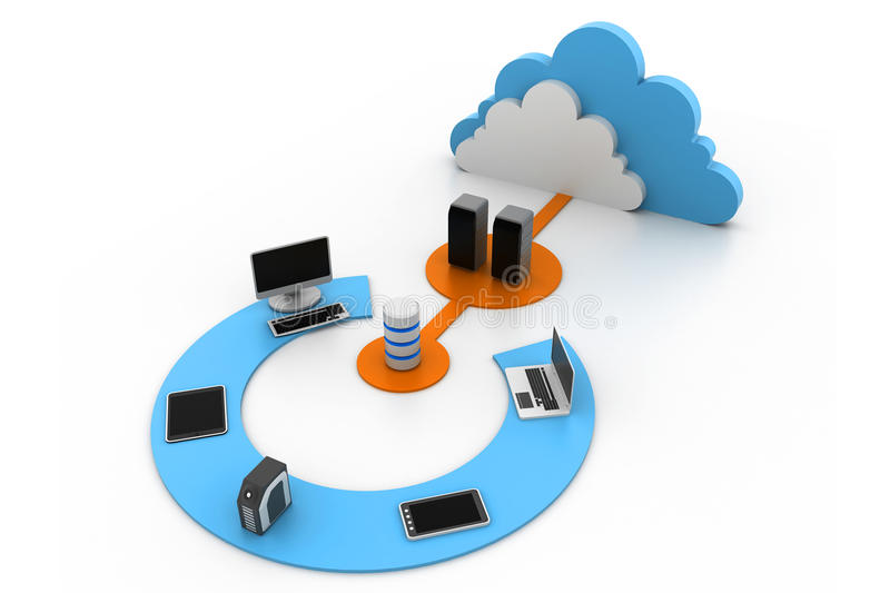 Cloud computing devices vector illustration
