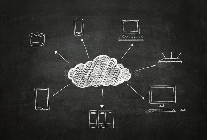 Cloud computing. Diagram with devices royalty free illustration