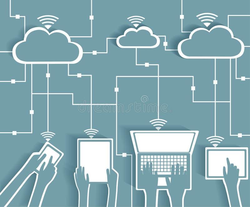 Cloud Computing-Document de Apparatennetwerk van Knipselstickers BYOD vector illustratie
