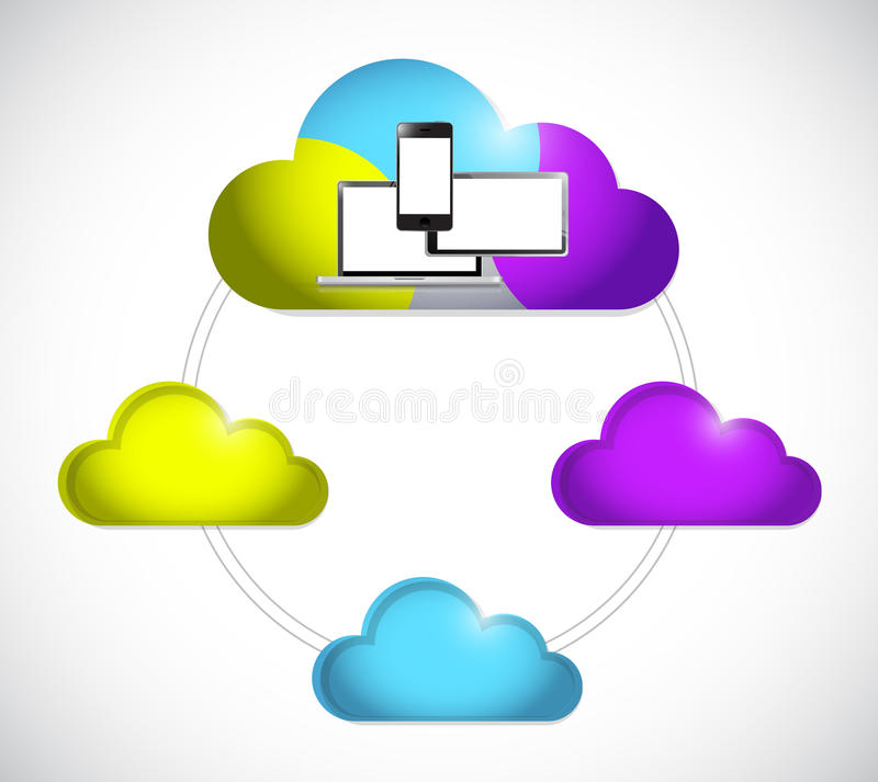 Download Cloud Computing Electronics Connection Stock Illustration - Illustration of access, connection: 39508916
