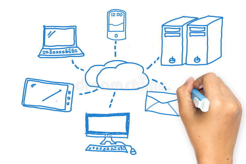 Cloud computing. Hand drawing diagram of cloud computing on whiteboard stock photography