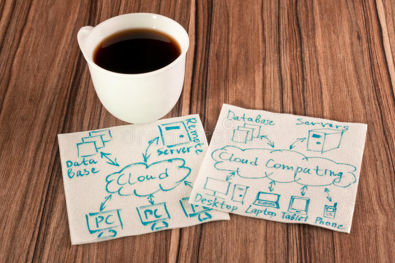 Cloud computing on a napkin stock photo