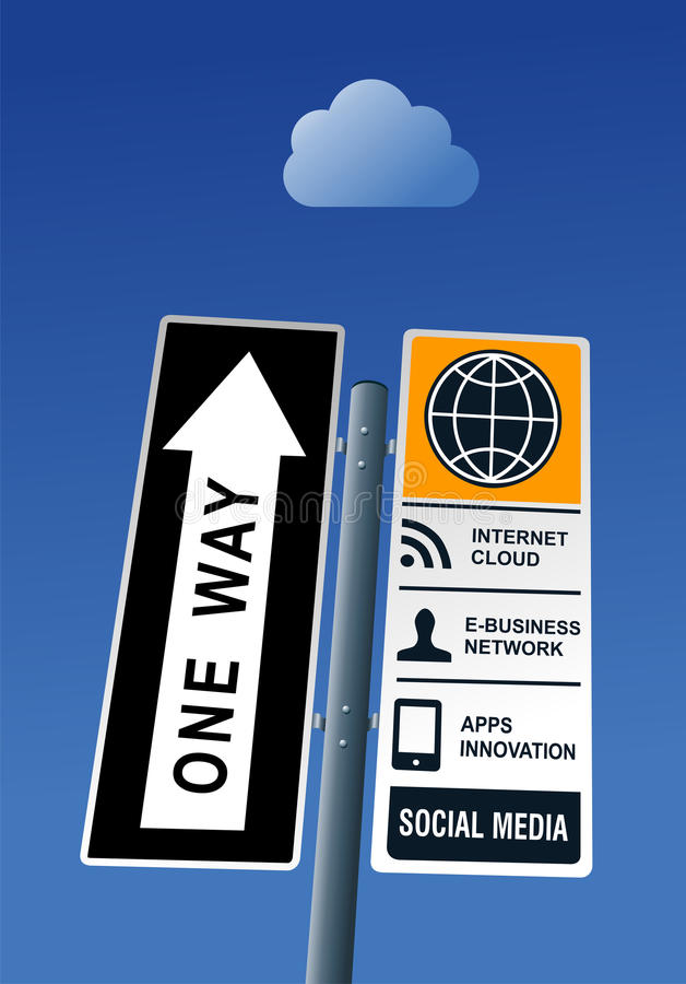Cloud Computing Road Post Stock Photography