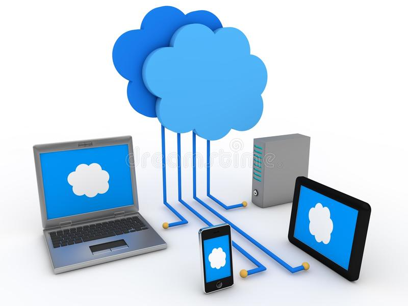 Cloud computing scheme. Clouds and cloud devices. Computer render