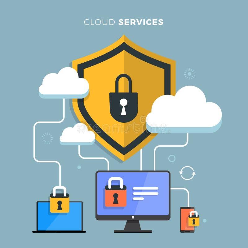 Cloud Computing Services vector illustration