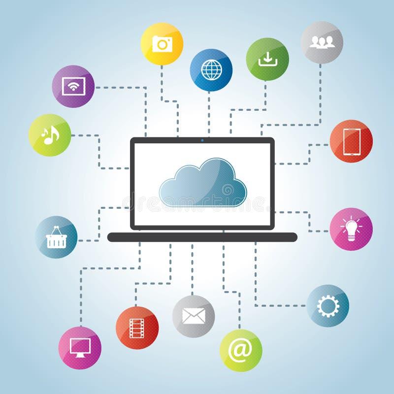 Cloud computing and social medias stock illustration