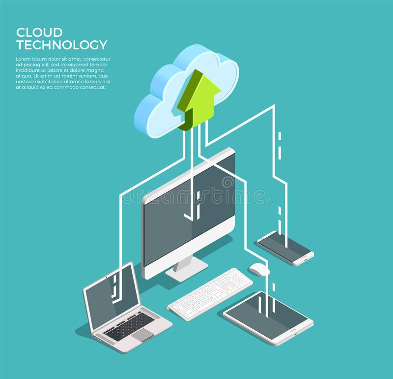 Cloud Computing Technology Isometric Poster. Cloud computing technology users network configuration isometric advertisement poster with pc monitor tablet phone vector illustration