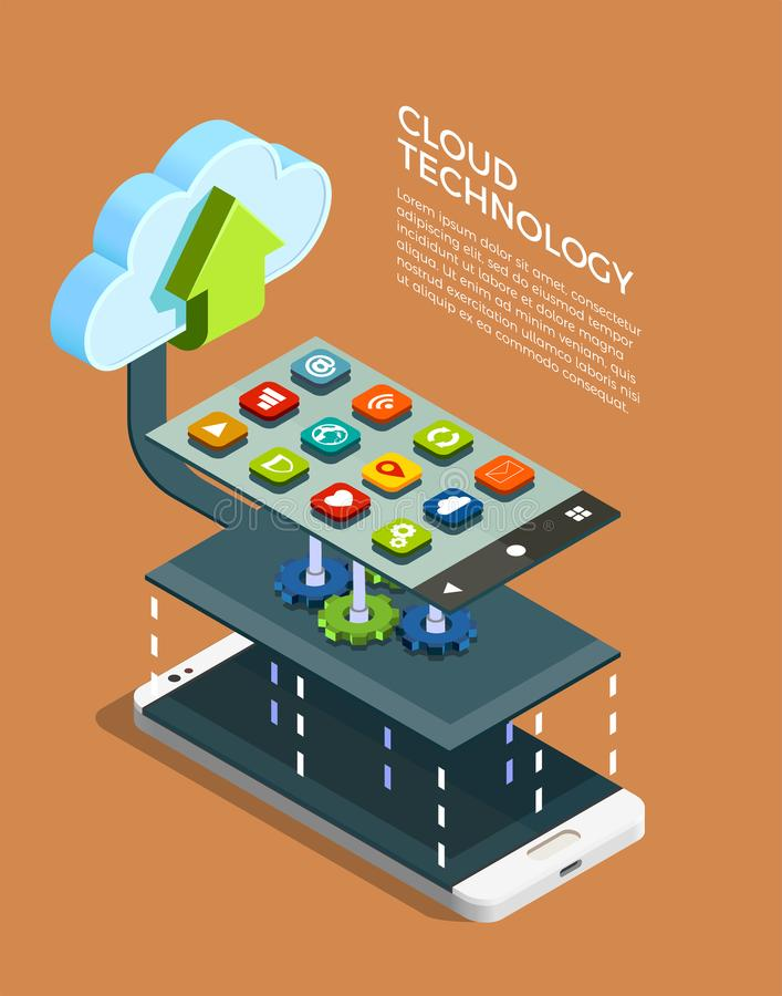 Cloud Computing Technology Isometric Poster. Cloud computing technology network configuration of tablet and smartphones with apps symbols isometric infographic royalty free illustration