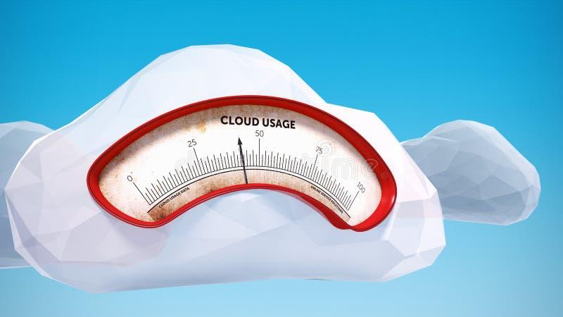 Cloud computing usage data meter. Abstract cloud computing usage data meter stock photo