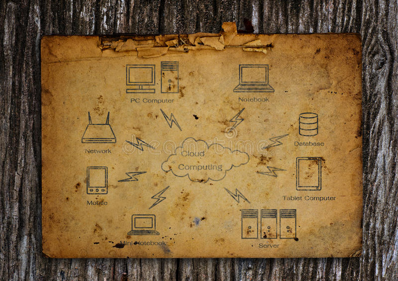 Cloud computing. Write on old paper royalty free stock image