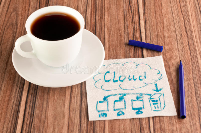 Cloud and desktop on a napkin stock photos