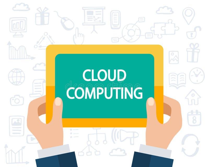 cloud meddelande resurser för begreppet för datoren beräknande lokaliserade bärbar dator royaltyfri illustrationer