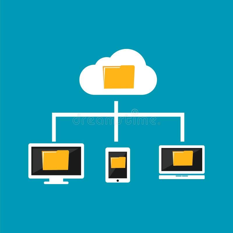 cloud meddelande resurser för begreppet för datoren beräknande lokaliserade bärbar dator Apparater förbinder för att fördunkla be stock illustrationer