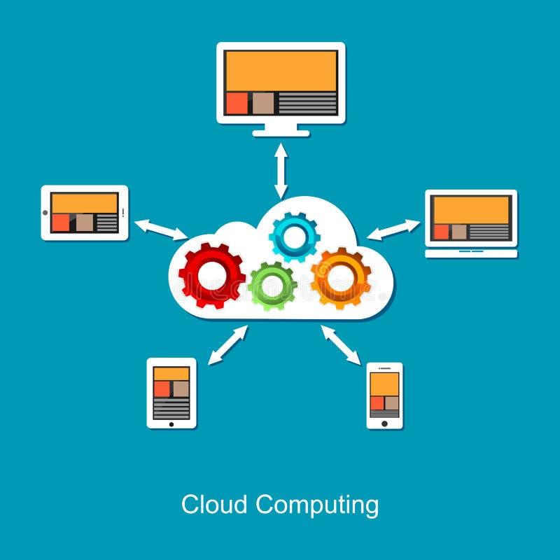 cloud meddelande resurser för begreppet för datoren beräknande lokaliserade bärbar dator teknologi för planet för telefon för jor stock illustrationer