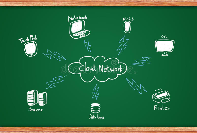 Download Cloud network stock image. Image of communications, data - 24976737