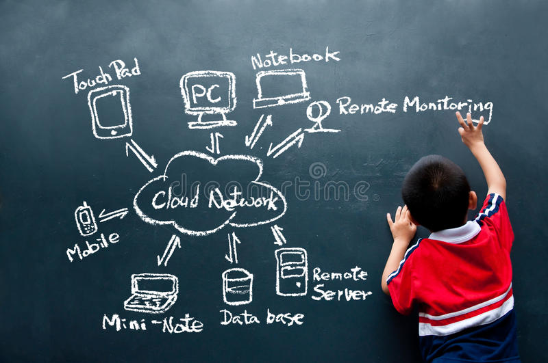 Cloud network concept. Boy drawing cloud network on the wall stock photos