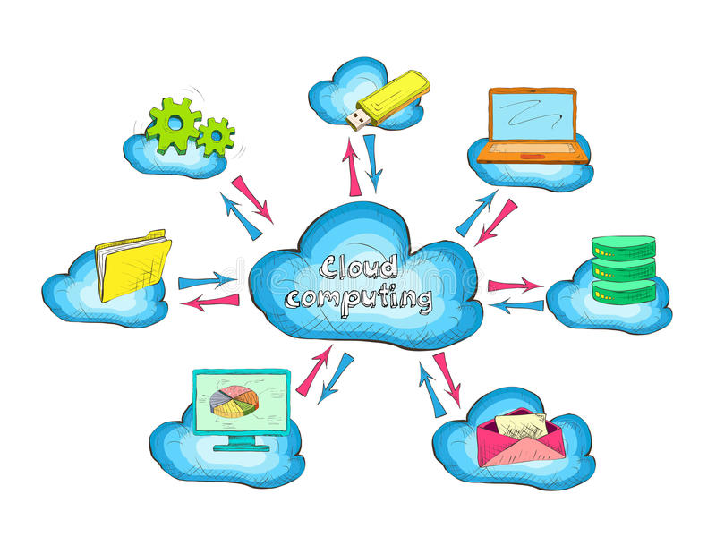 Cloud network technology service concept royalty free illustration