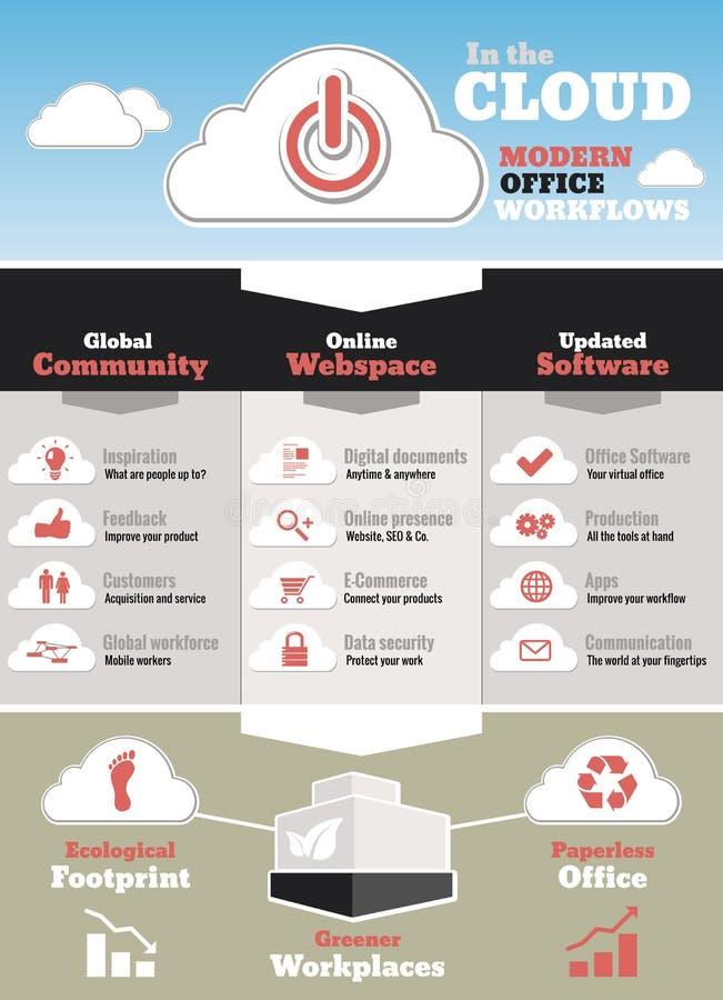 Cloud office environment vector illustration