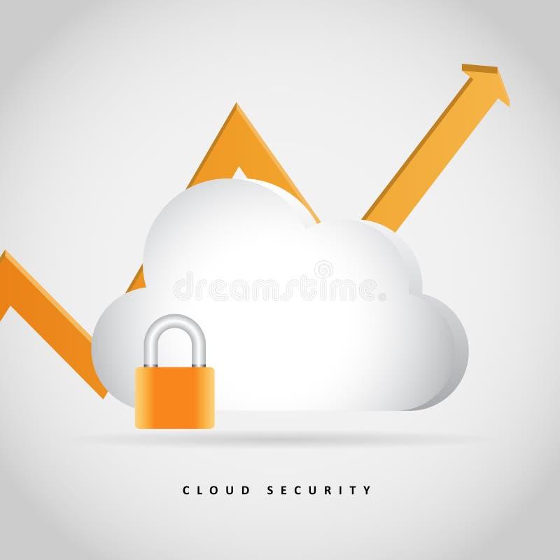 cloud säkerhet royaltyfria bilder
