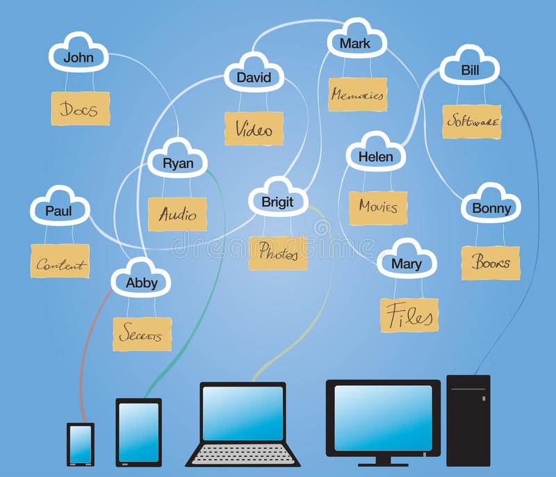 Cloud and social network sharing stock illustration