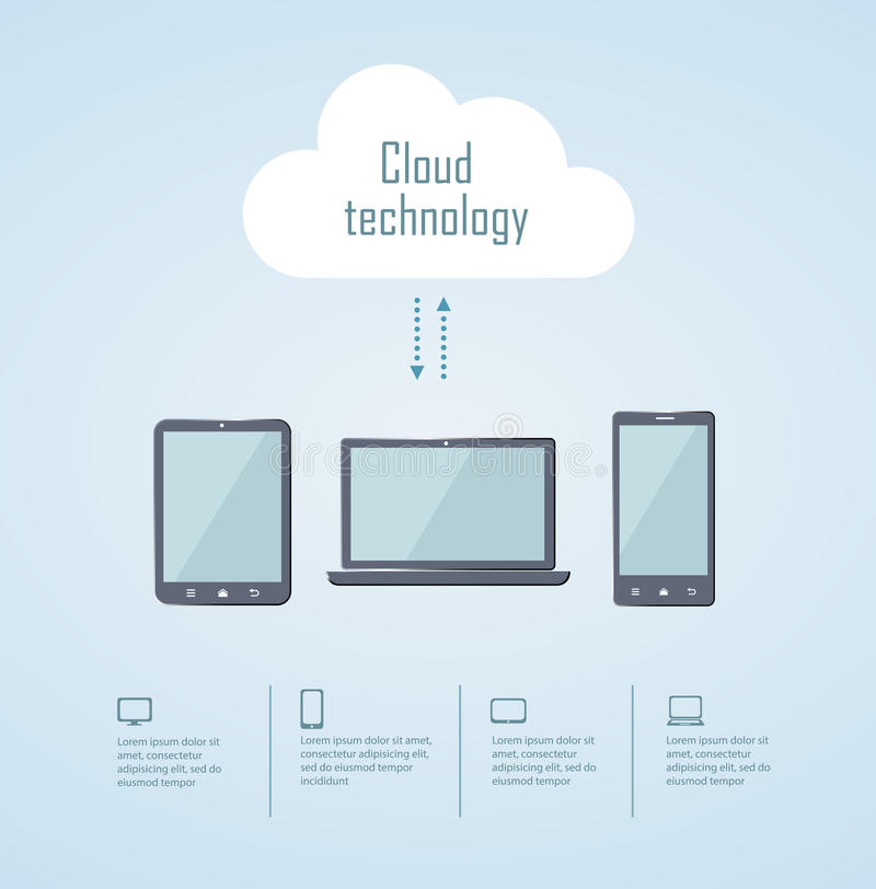 Cloud technology illustration with laptop phone and tablet. Eps 8 royalty free illustration