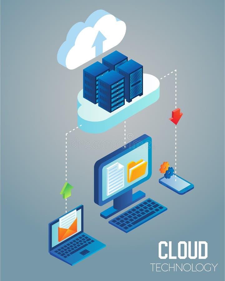 Cloud technology vector isometric illustration stock illustration